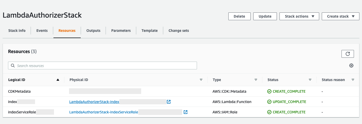 AWS' CloudFormation Stack Resources panel