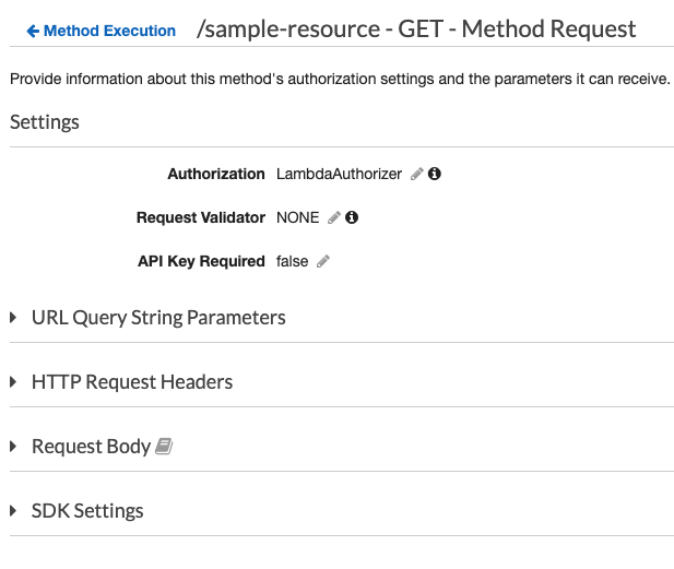 AWS' API Gateway Resource Method Request settings confirmation